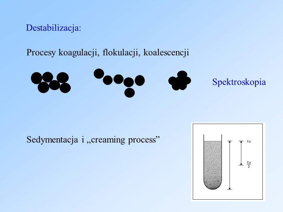 Destabilizacja: Procesy koagulacji, flokulacji, koalescencji.