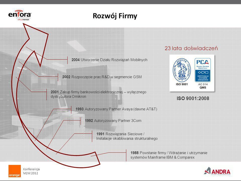 Rozwój Firmy 23 lata doświadczeń ISO 9001:2008