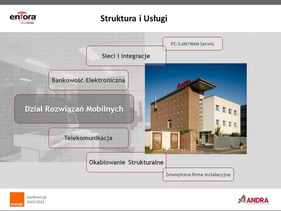 Struktura i Usługi Dział Rozwiązań Mobilnych Sieci i Integracje
