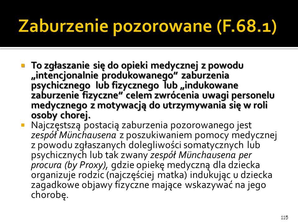 Zaburzenie pozorowane (F.68.1)