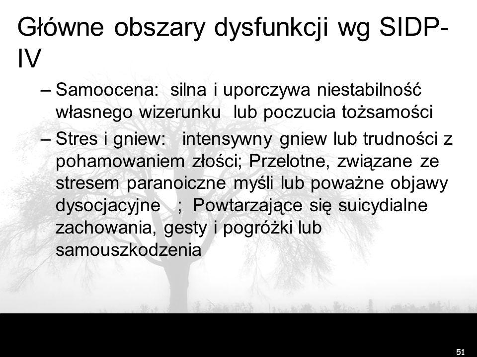 Główne obszary dysfunkcji wg SIDP-IV