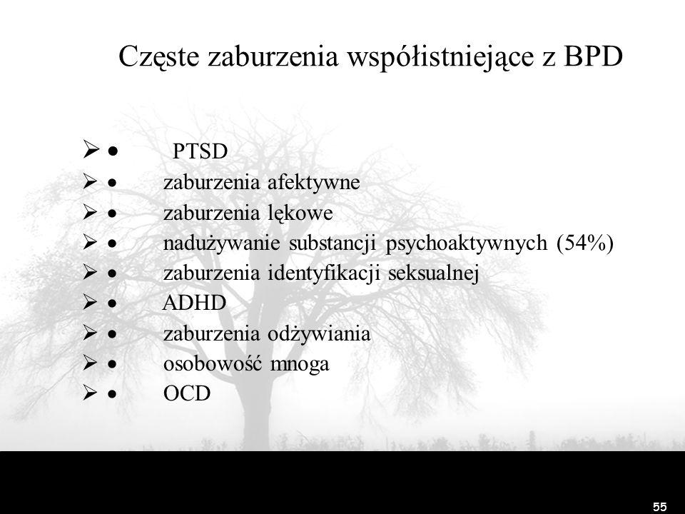 Częste zaburzenia współistniejące z BPD