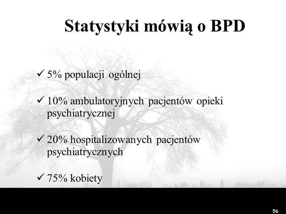 Statystyki mówią o BPD 5% populacji ogólnej