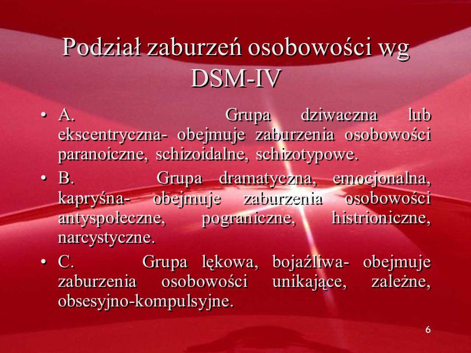 Podział zaburzeń osobowości wg DSM-IV