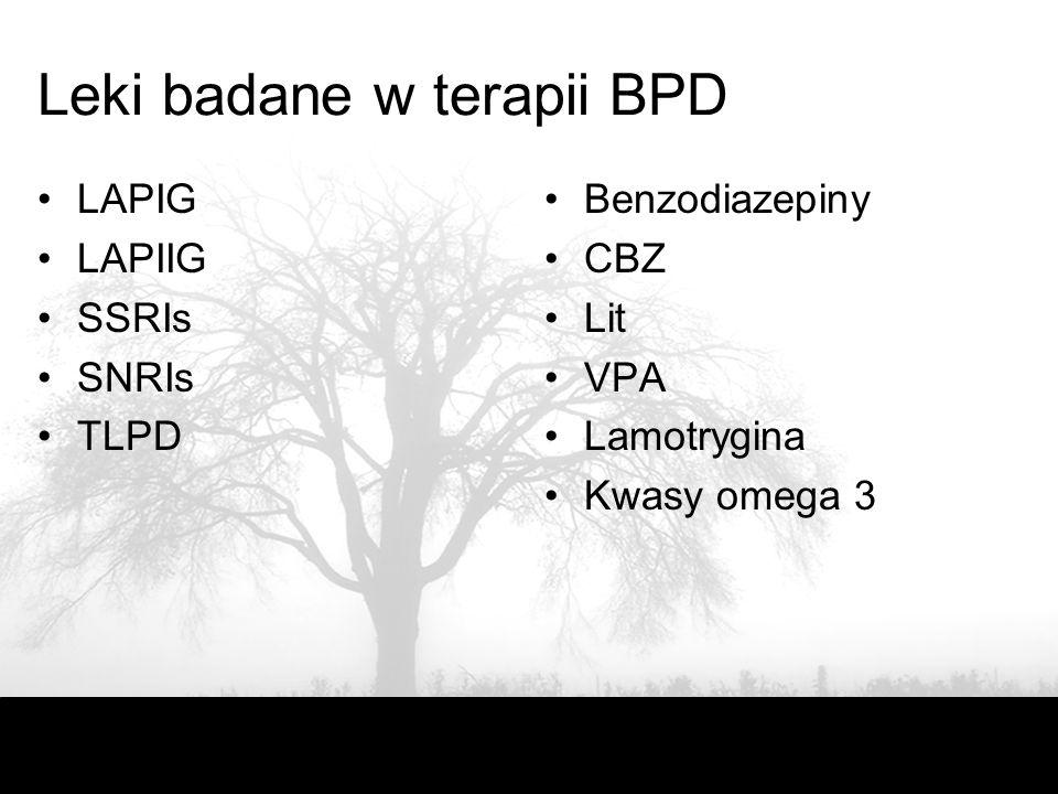 Leki badane w terapii BPD