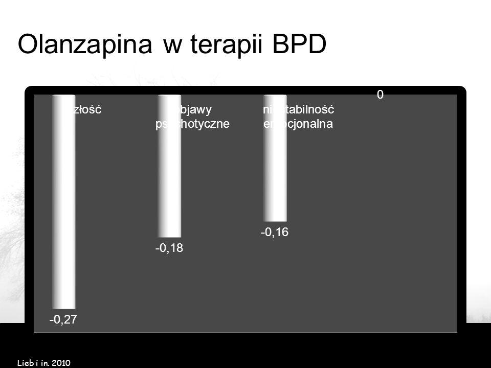 Olanzapina w terapii BPD