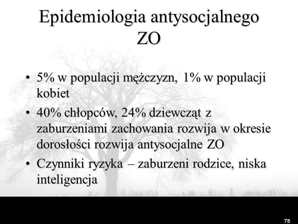 Epidemiologia antysocjalnego ZO