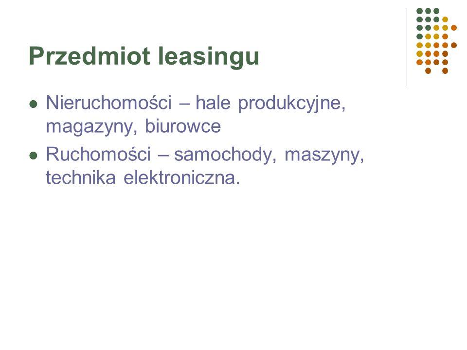 Przedmiot leasinguNieruchomości – hale produkcyjne, magazyny, biurowce.