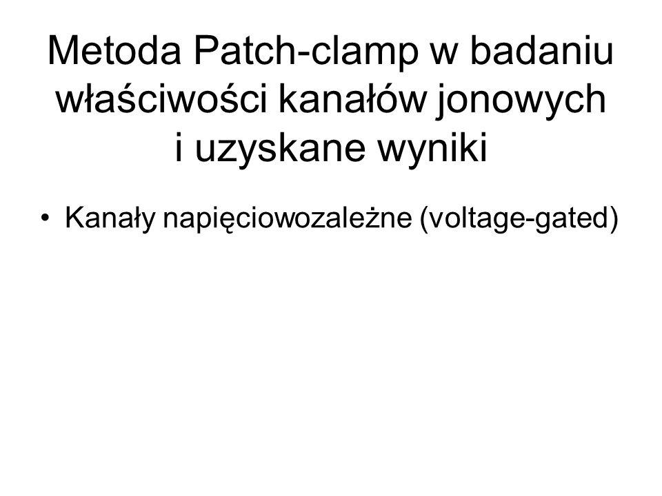 Metoda Patch-clamp w badaniu właściwości kanałów jonowych i uzyskane wyniki