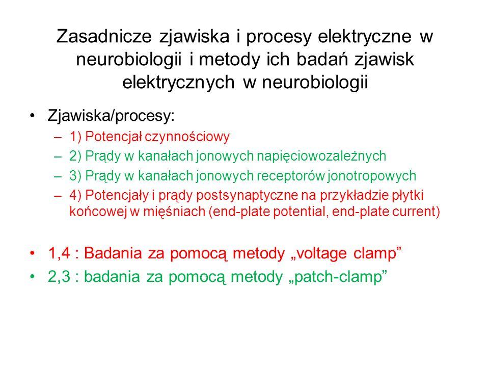 Zasadnicze zjawiska i procesy elektryczne w neurobiologii i metody ich badań zjawisk elektrycznych w neurobiologii