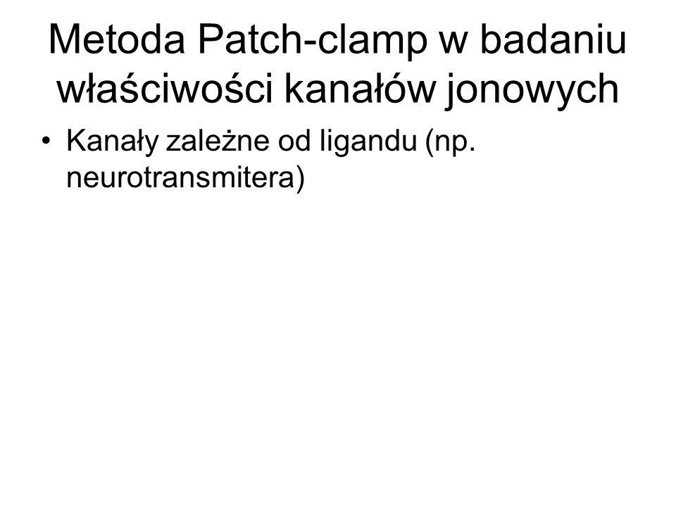 Metoda Patch-clamp w badaniu właściwości kanałów jonowych