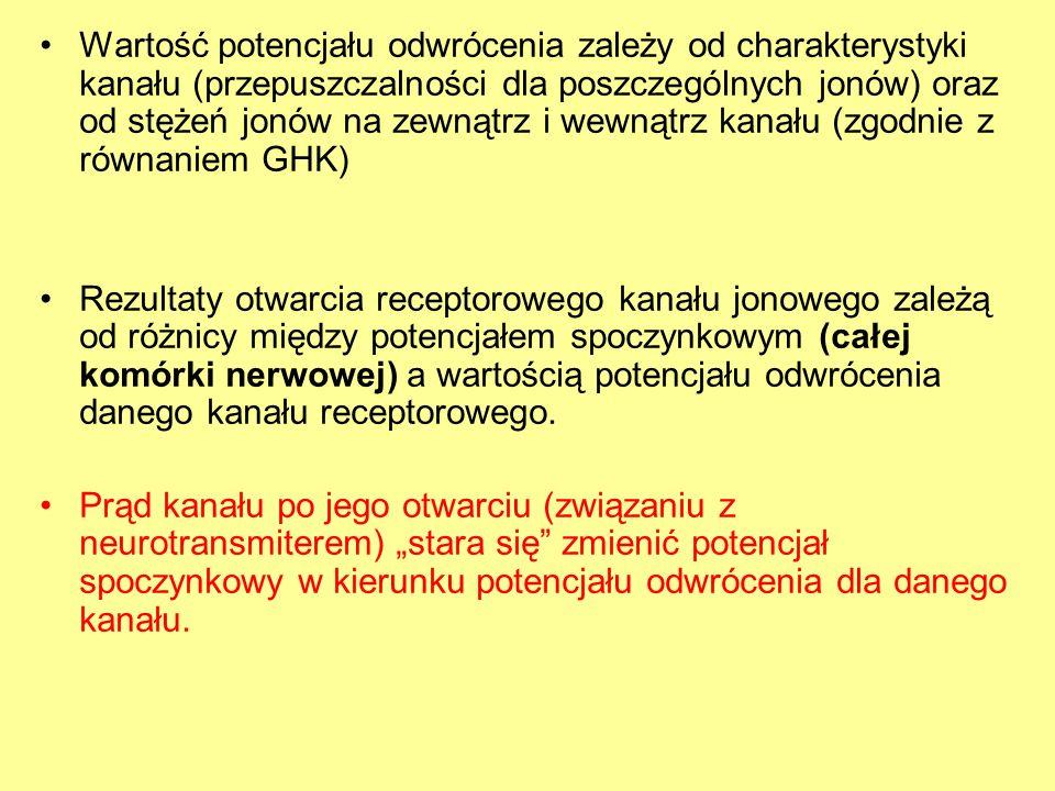 Wartość potencjału odwrócenia zależy od charakterystyki kanału (przepuszczalności dla poszczególnych jonów) oraz od stężeń jonów na zewnątrz i wewnątrz kanału (zgodnie z równaniem GHK)