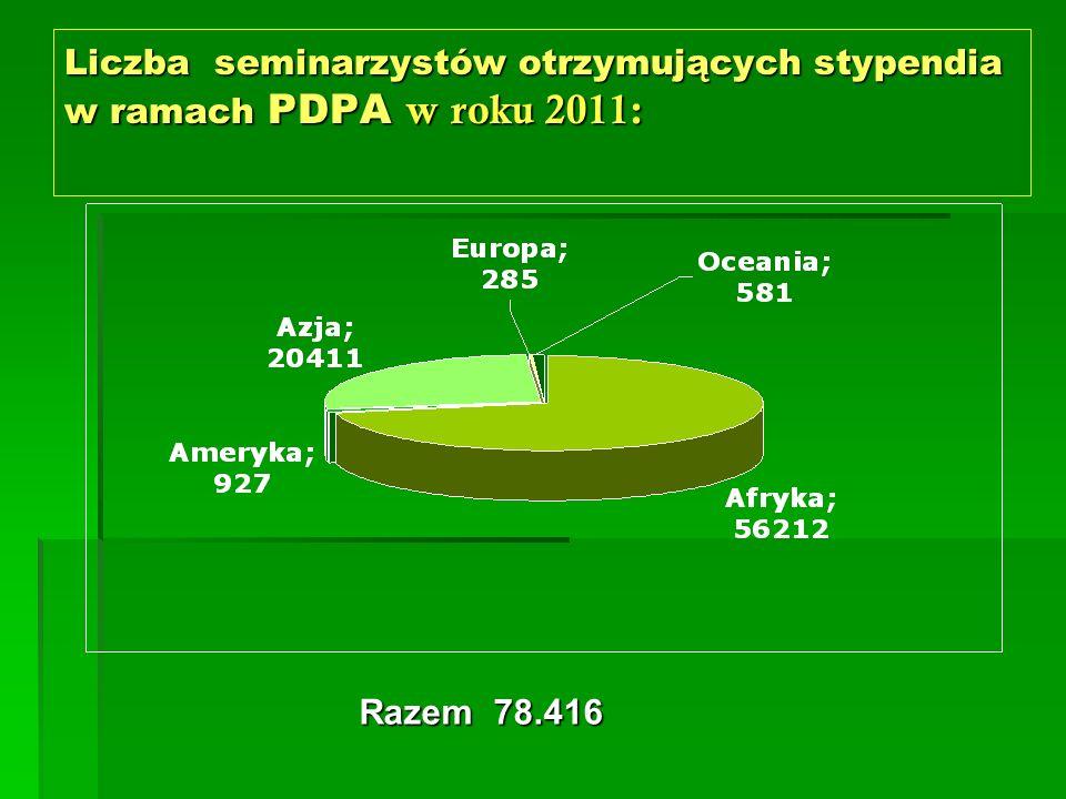 Liczba seminarzystów otrzymujących stypendia w ramach PDPA w roku 2011: