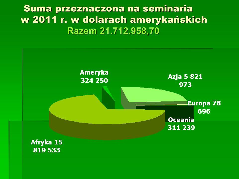 Suma przeznaczona na seminaria w 2011 r