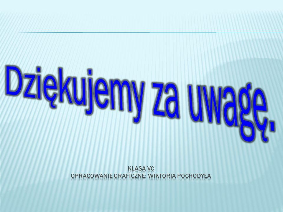 Klasa Vc opracowanie graficzne: wiktoria pochodyła