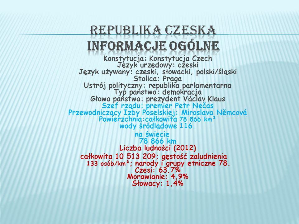 Republika Czeska informacje ogólne