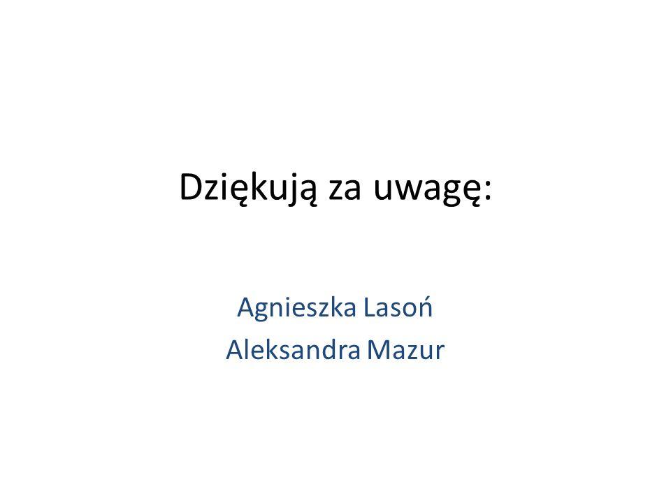 Agnieszka Lasoń Aleksandra Mazur