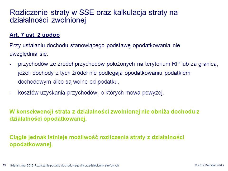 Rozliczenie straty w SSE oraz kalkulacja straty na działalności zwolnionej