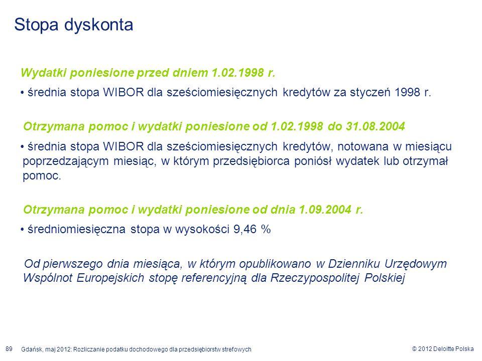 Stopa dyskonta Wydatki poniesione przed dniem 1.02.1998 r.