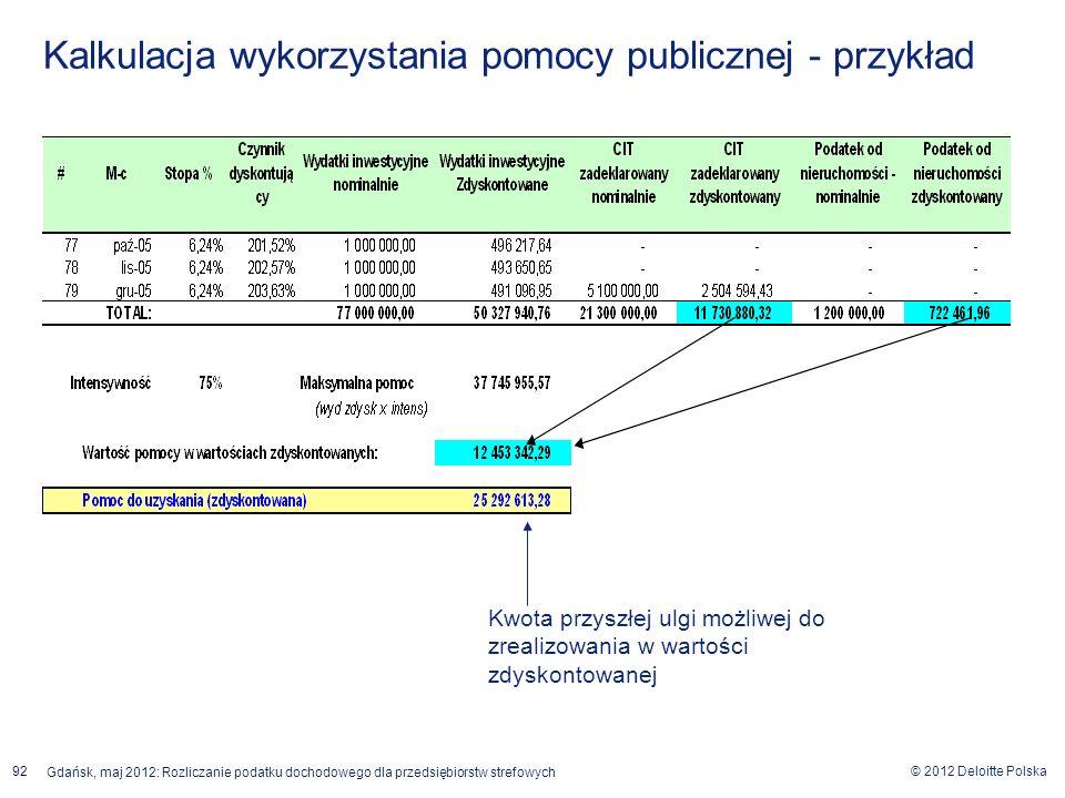 Kalkulacja wykorzystania pomocy publicznej - przykład