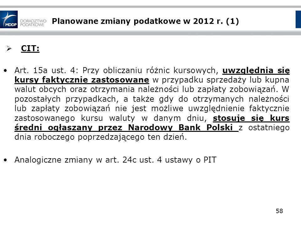 Planowane zmiany podatkowe w 2012 r. (1)