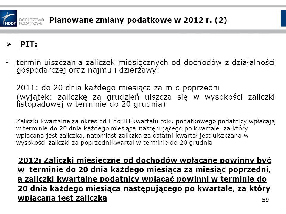 Planowane zmiany podatkowe w 2012 r. (2)
