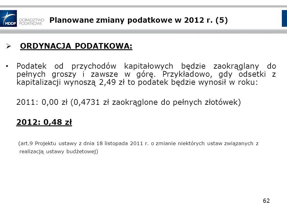 Planowane zmiany podatkowe w 2012 r. (5)