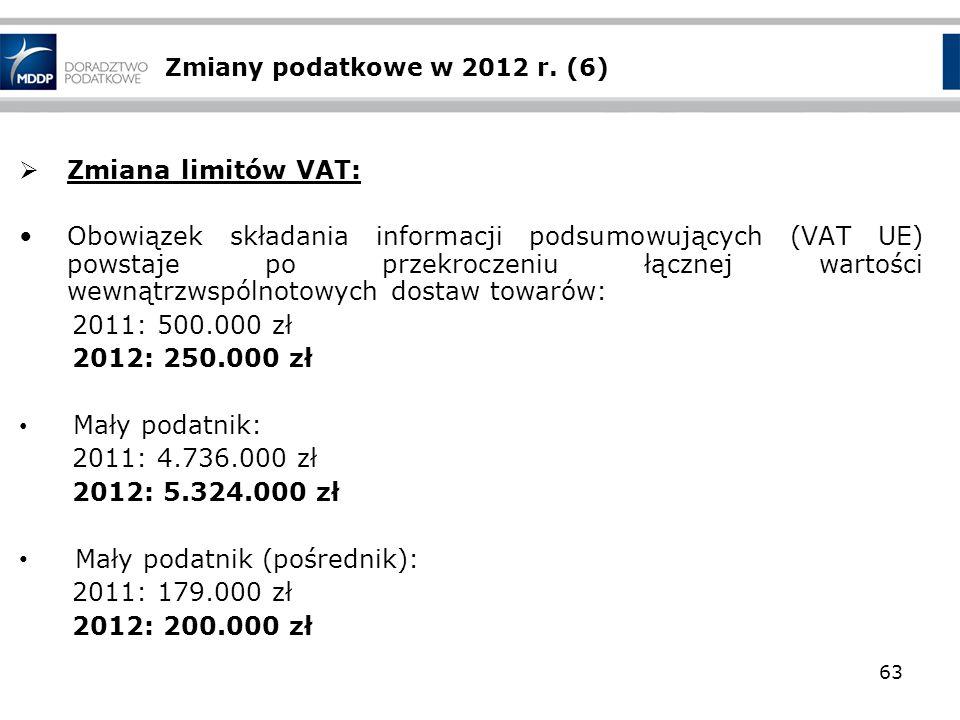 Mały podatnik (pośrednik): 2011: 179.000 zł 2012: 200.000 zł