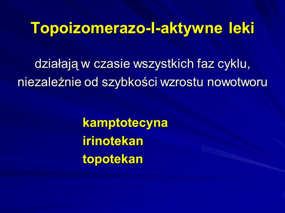 Topoizomerazo-I-aktywne leki działają w czasie wszystkich faz cyklu, niezależnie od szybkości wzrostu nowotworu