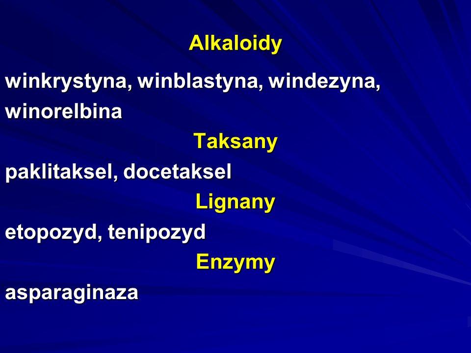 Alkaloidy winkrystyna, winblastyna, windezyna, winorelbina. Taksany. paklitaksel, docetaksel. Lignany.