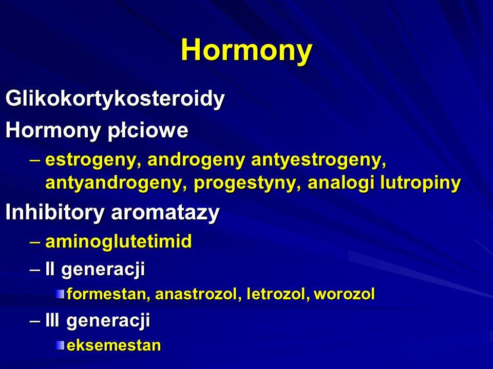 Hormony Glikokortykosteroidy Hormony płciowe Inhibitory aromatazy