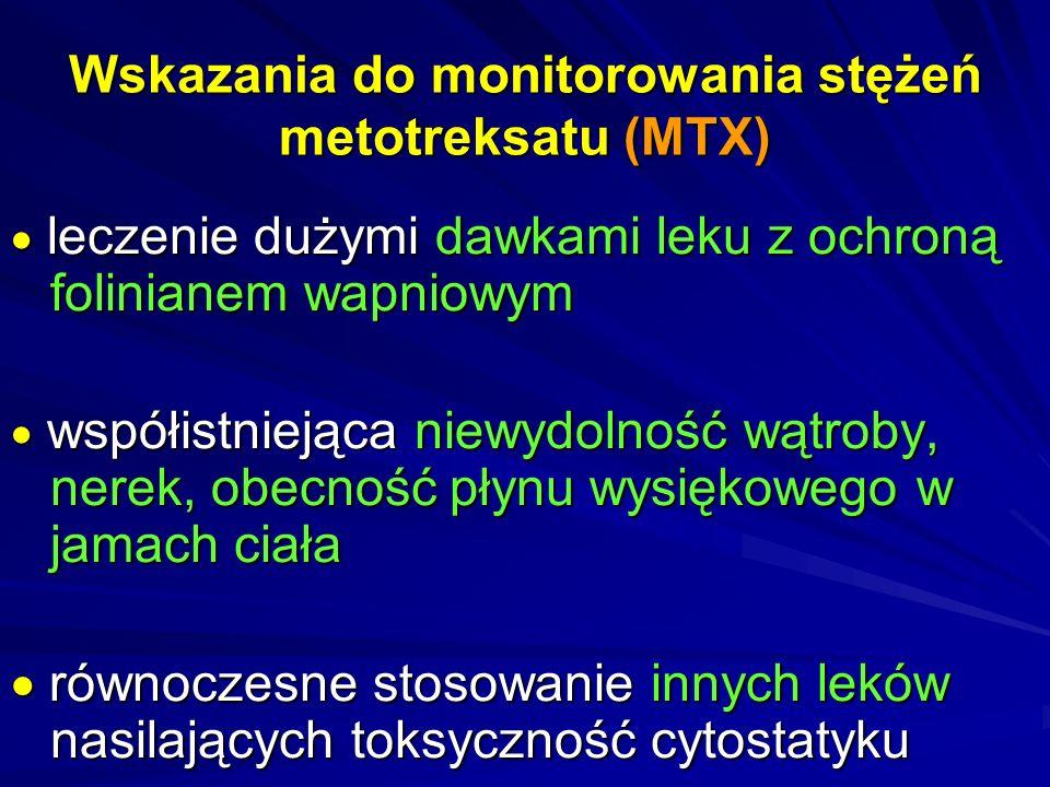 Wskazania do monitorowania stężeń metotreksatu (MTX)