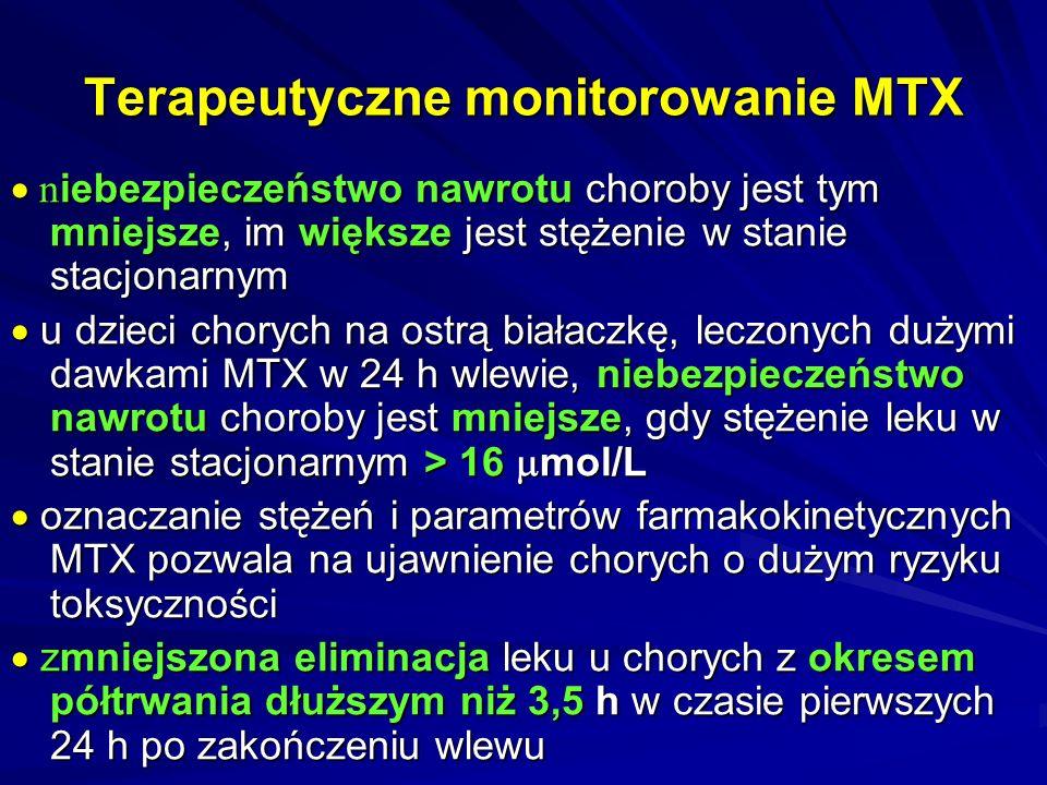 Terapeutyczne monitorowanie MTX