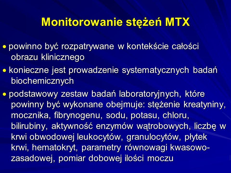 Monitorowanie stężeń MTX