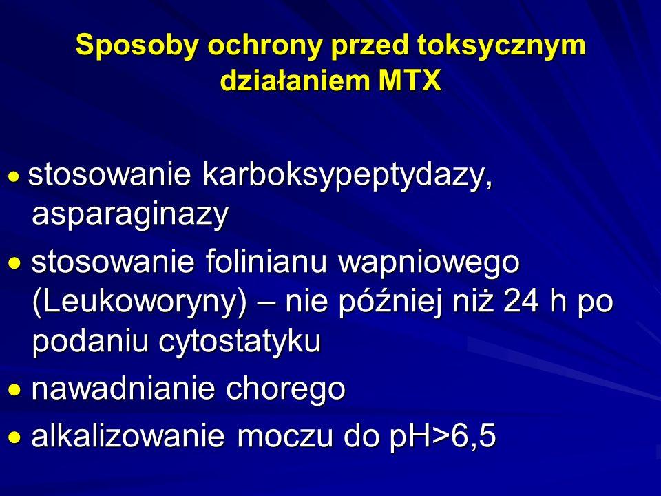 Sposoby ochrony przed toksycznym działaniem MTX