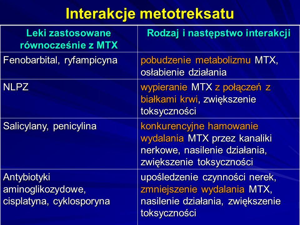 Interakcje metotreksatu