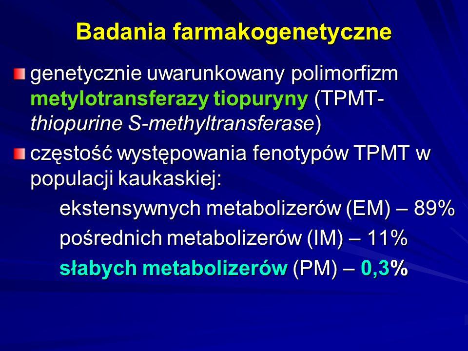 Badania farmakogenetyczne