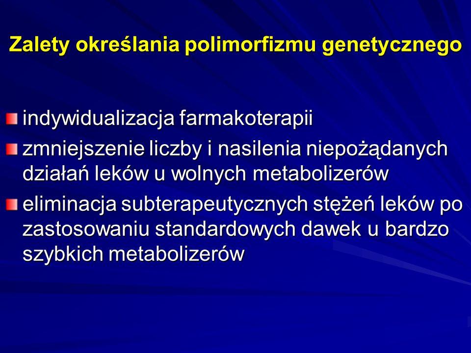 Zalety określania polimorfizmu genetycznego