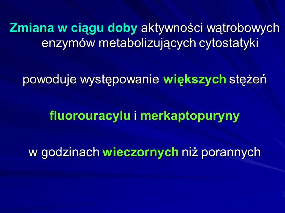 powoduje występowanie większych stężeń fluorouracylu i merkaptopuryny