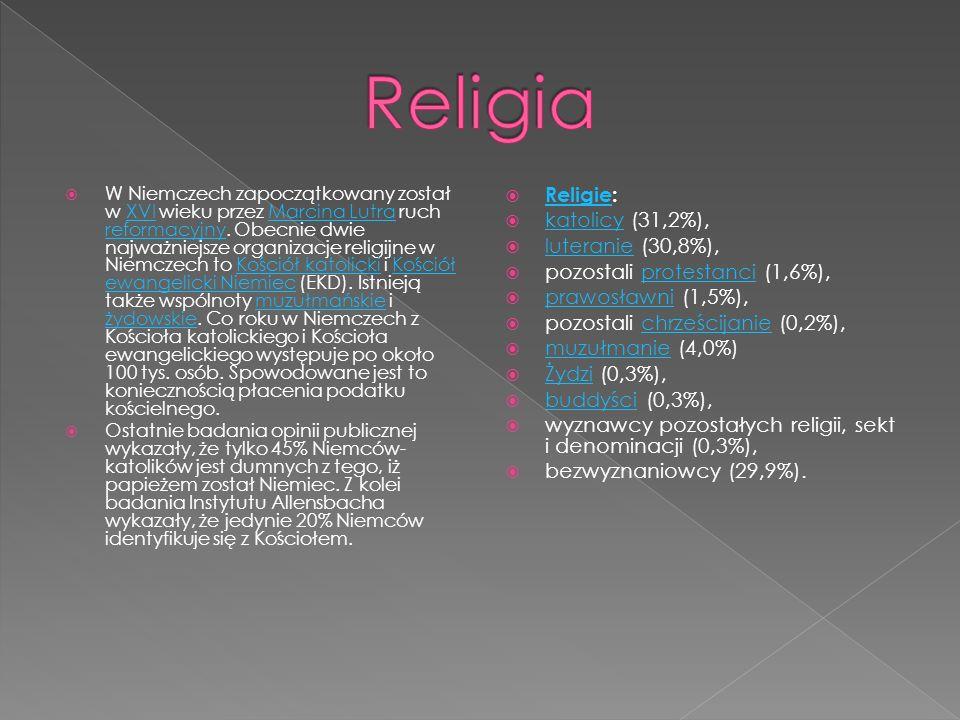 Religia Religie: katolicy (31,2%), luteranie (30,8%),