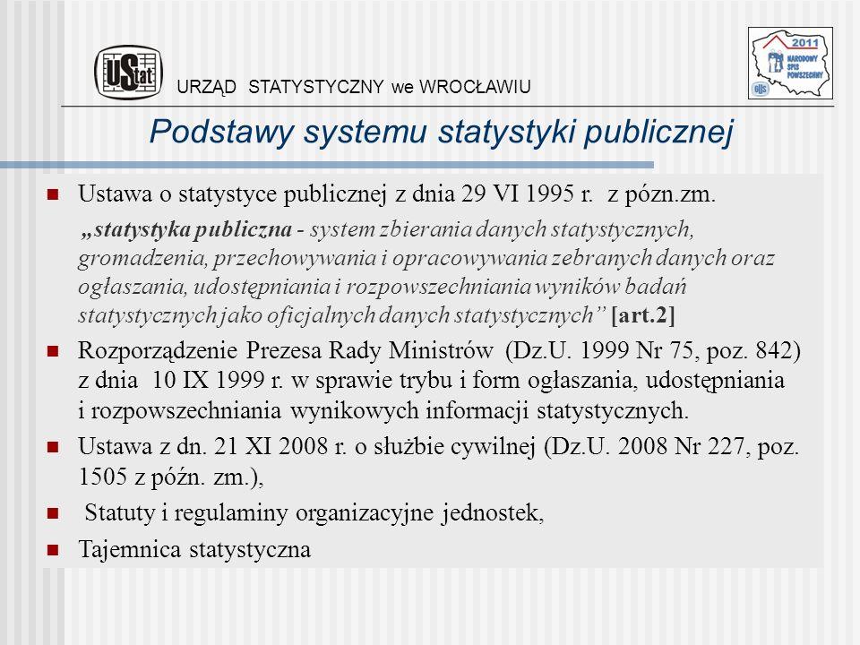 Podstawy systemu statystyki publicznej