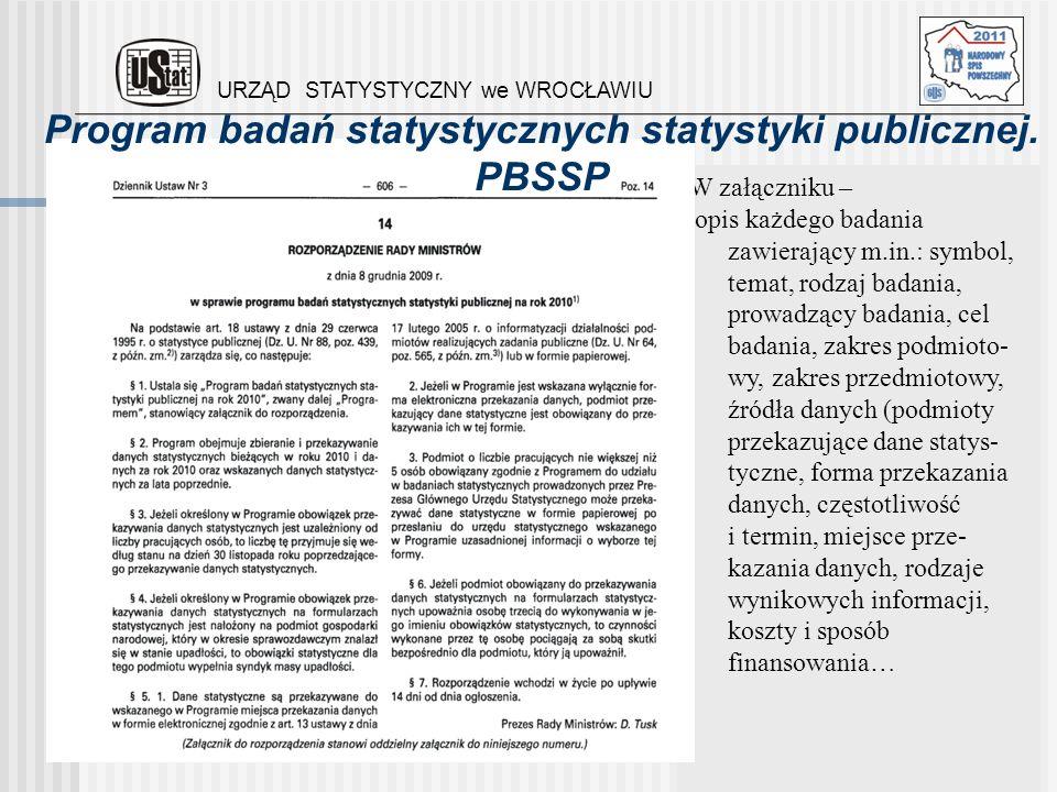 Program badań statystycznych statystyki publicznej. PBSSP