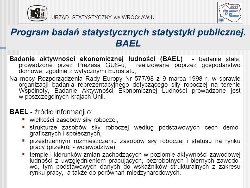 Program badań statystycznych statystyki publicznej. BAEL