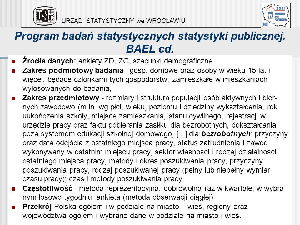 Program badań statystycznych statystyki publicznej. BAEL cd.