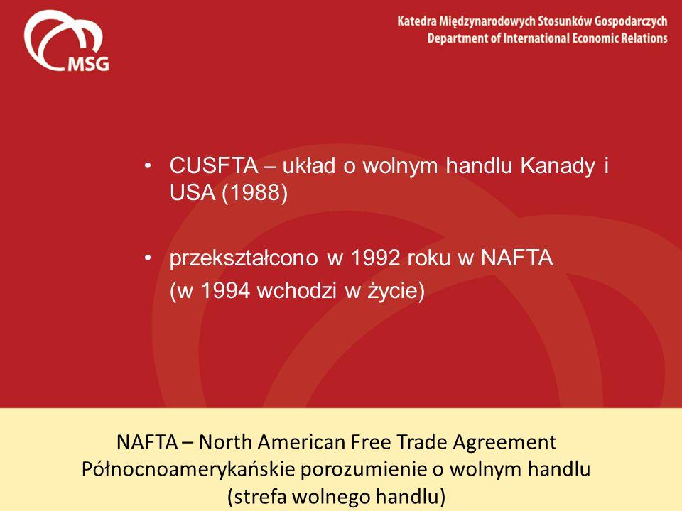CUSFTA – układ o wolnym handlu Kanady i USA (1988)