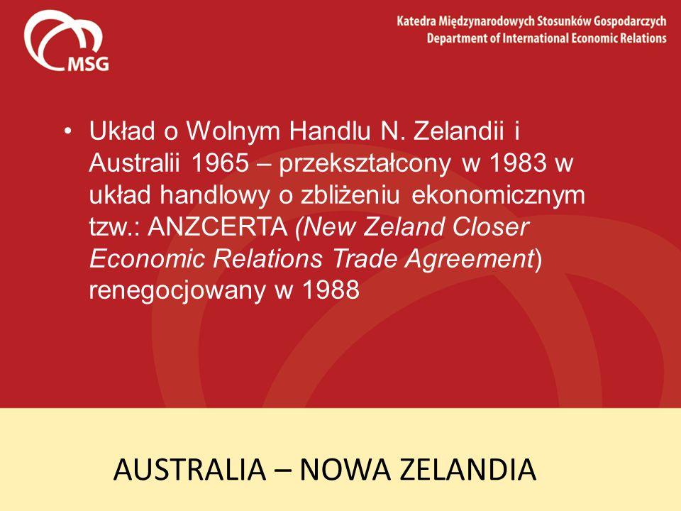 AUSTRALIA – NOWA ZELANDIA