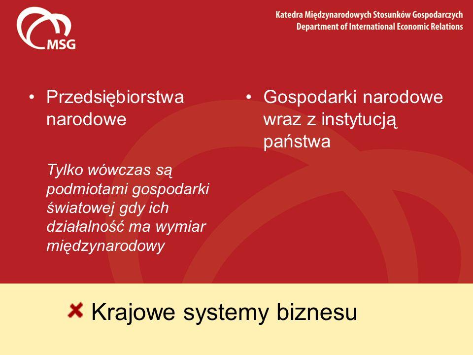 Krajowe systemy biznesu