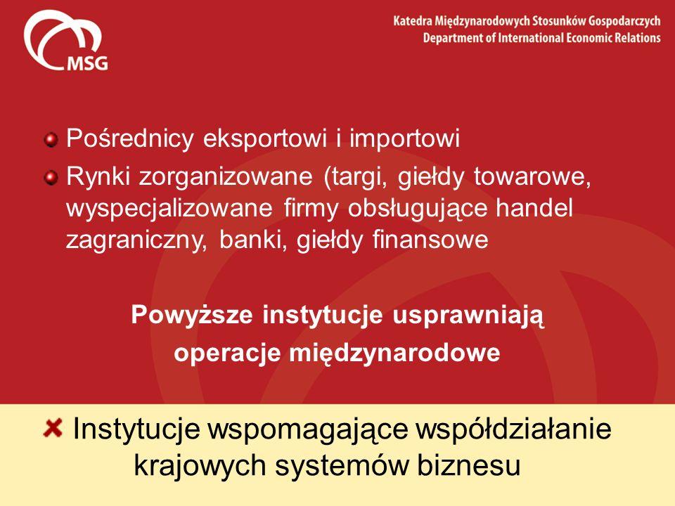Instytucje wspomagające współdziałanie krajowych systemów biznesu