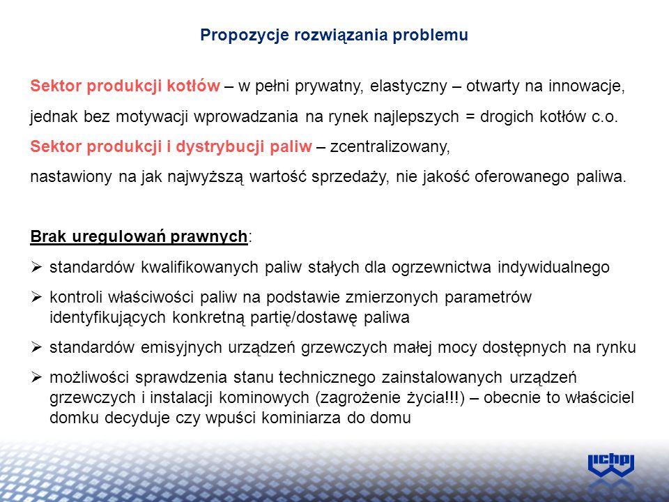 Propozycje rozwiązania problemu