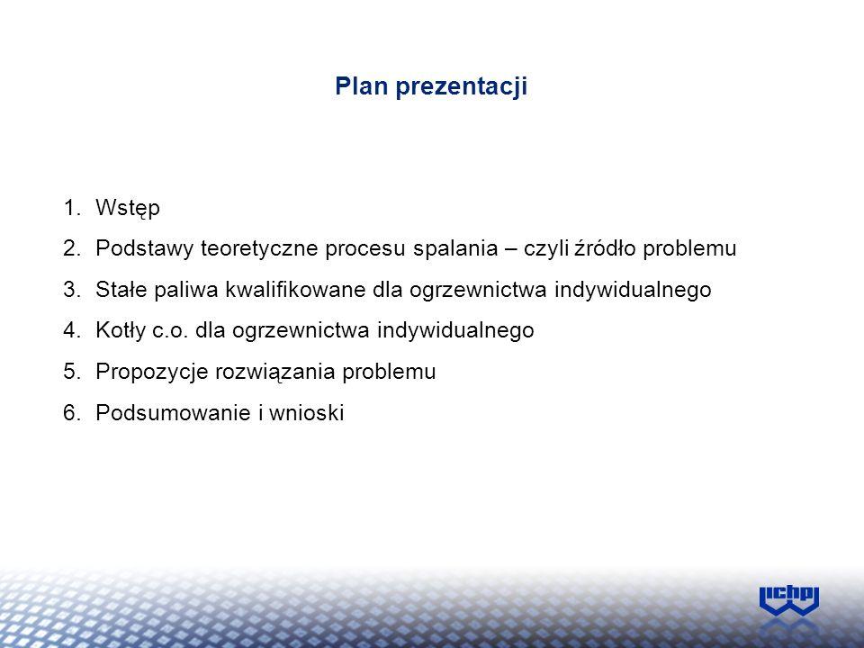 Plan prezentacji Wstęp